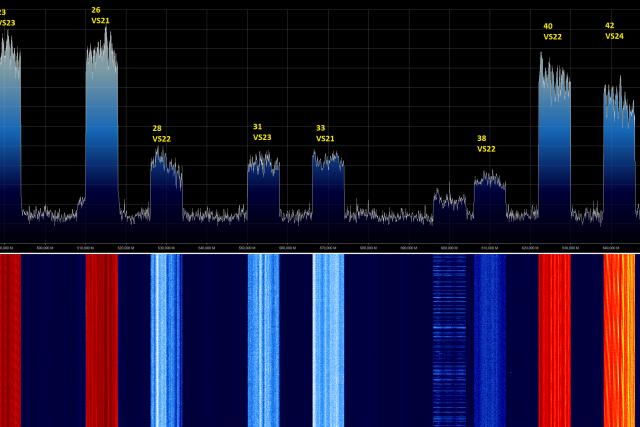 Ukázka: Frekvenční spektrum DVB-T2 v Praze